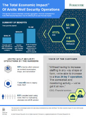 Forrester Study: Arctic Wolf Security Operations by the Numbers Image