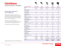 ClickShare Family Overview THumbnail