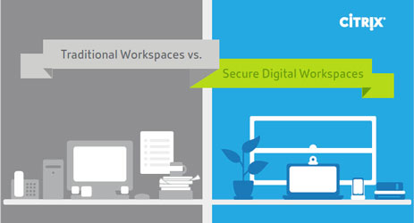 Citrix | Digital Workspace, Networking, Analytics & more