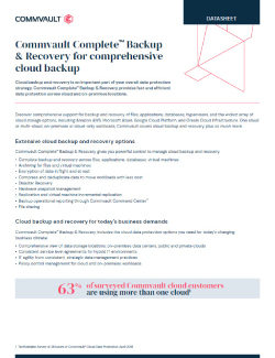 Backup & Recovery – Cloud Image