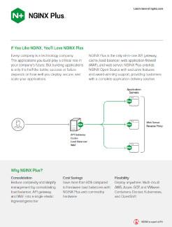 NGINX+ Datasheet Thumbnail