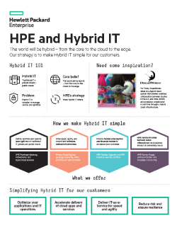 HPE and Hybrid IT Thumbnail