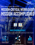Mission-Critical Security Image