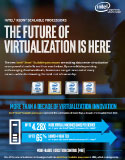 future of virtualization
