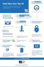 Intel Infographic