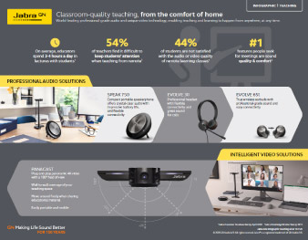 Jabra WOrk Anywhere Thumbnail