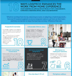 10 Ways Logitech Enhances the Work From Home Experience Thumbnail