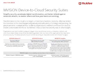 MVISION Device-to-Cloud Security Suites
