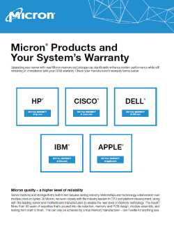 Micron® Products and 