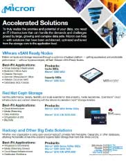 Accelerated Solutions Thumbnail
