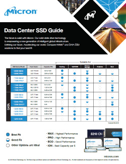 Data Center SSD Guide Thumbnail