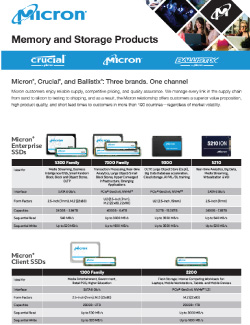 Memory and Storage Products Thumbnail