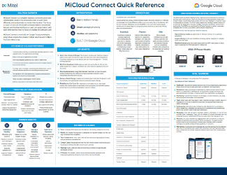 MiCloud Connect Quick Reference Thumbnail