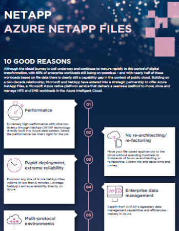 Azure NetApp Files Thumbnail