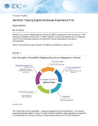 Nexthink IDC Report Thumbnail