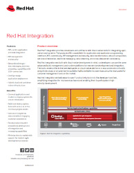 Red Hat Integration Thumbnail