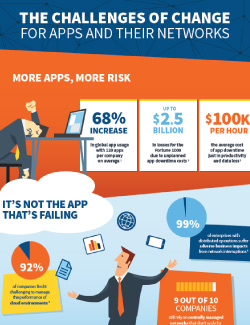 Network and Applications Platform Infographic Thumbnail