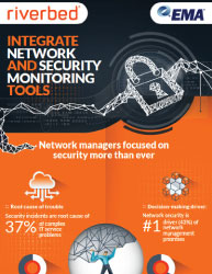 EMA: Integrate Network and Security Monitoring Tools Thumbnail