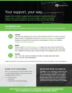 Support Your Way  Image