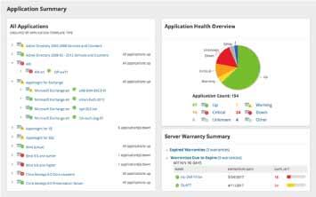 Server & Application Monitor Image