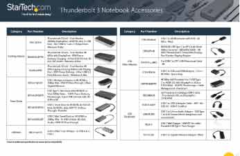 Laptop Accessories Guide Image