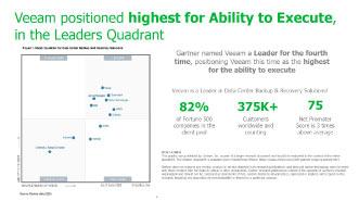 2020 Gartner Magic Quadrant