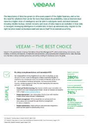 Why Veeam