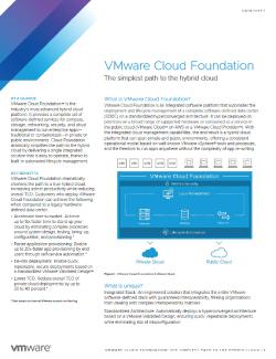 VMware Cloud Foundation Datasheet Thumbnail